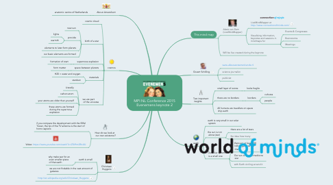 Mind Map: MPI NL Conference 2015 Evenemens keynote 2