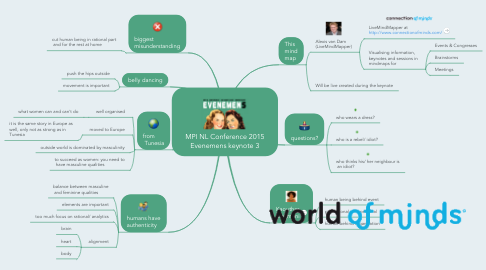Mind Map: MPI NL Conference 2015 Evenemens keynote 3