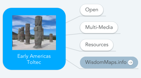 Mind Map: Early Americas_Toltec_Index*