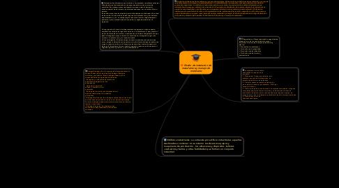 Mind Map: Diseño de instalacion de manufactura y manejo de materiales