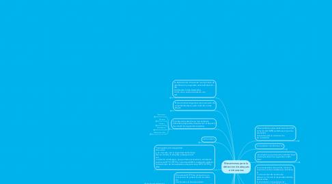 Mind Map: Mecanismos para la deteccion de ataques e intrusiones