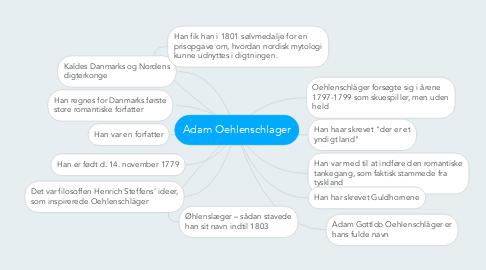 Mind Map: Adam Oehlenschlager