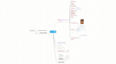 Mind Map: Bueno