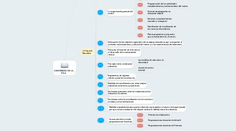 Mind Map: CONTENIDOS DE LA P.G.A
