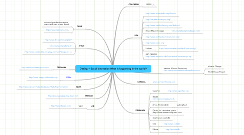 Mind Map: Desing + Social innovation What is happening in the world?