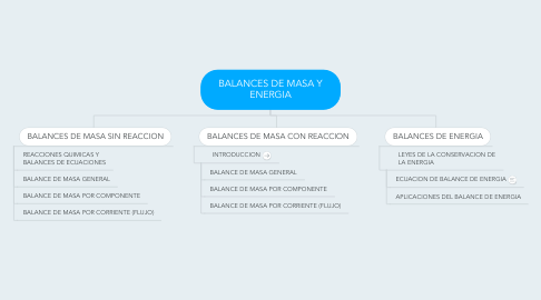 Mind Map: BALANCES DE MASA Y ENERGIA
