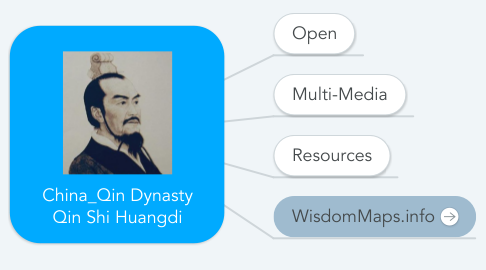 Mind Map: China_Qin Dynasty Qin Shi Huangdi
