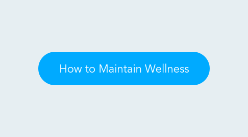 Mind Map: How to Maintain Wellness