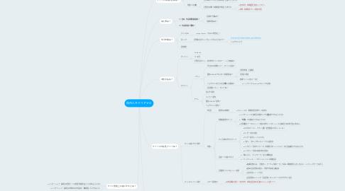 Mind Map: 信州人キャリアナビ
