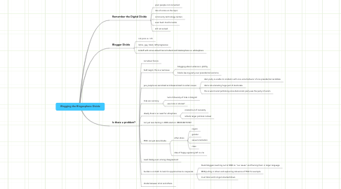 Mind Map: Blogging the Blogosphere Divide