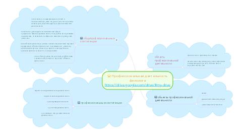 Mind Map: Профессиональная деятельность филолога https://drive.google.com/drive/#my-drive