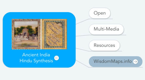 Mind Map: India_Religion_Hinduism_Hindu Synthesis