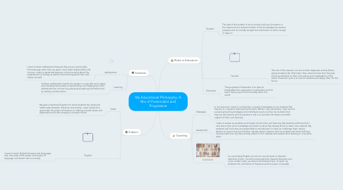 Mind Map: My Educational Philosophy: A Mix of Perennialist and Progressive