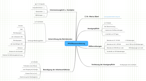 Mind Map: PFK/Massenentlassung