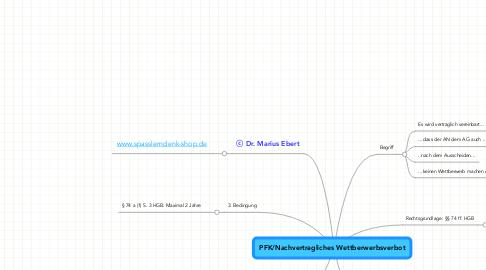 Mind Map: PFK/Nachvertragliches Wettberwerbsverbot