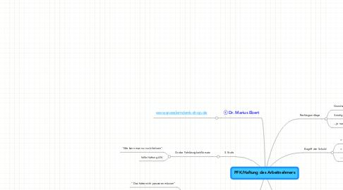 Mind Map: PFK/Haftung des Arbeitnehmers