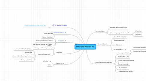 Mind Map: PFK/Entgeltfortzahlung