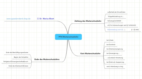 Mind Map: PFK/Mutterschutzlohn