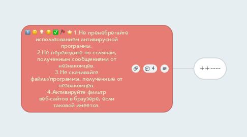 Mind Map: 1.Не пренебрегайте использованием антивирусной программы. 2.Не переходите по сслыкам, полученным сообщениями от незнакомцев. 3.Не скачивайте файлы/программы, полученные от незнакомцев. 4.Активируйте фильтр веб-сайтов в браузере, если таковой имеется.