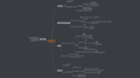 Mind Map: PLCメルマガ