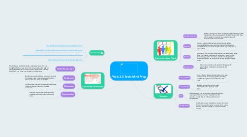 Mind Map: Web 2.0 Tools Mind Map
