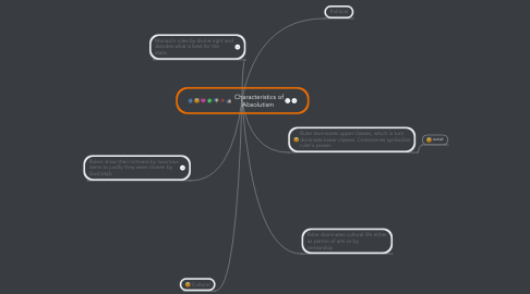 Mind Map: Characteristics of