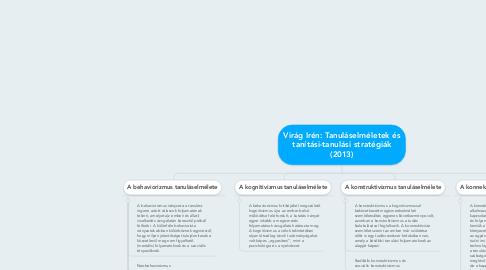 Mind Map: Virág Irén: Tanuláselméletek és tanítási-tanulási stratégiák (2013)