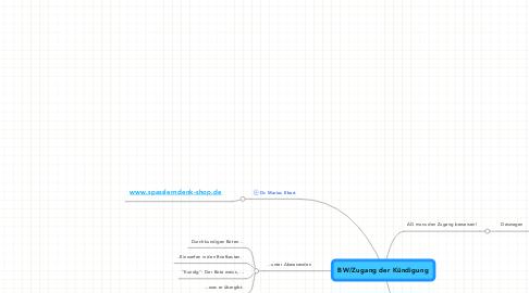 Mind Map: BW/Zugang der Kündigung