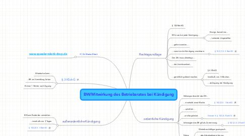 Mind Map: BW/Mitwirkung des Betriebsrates bei Kündigung
