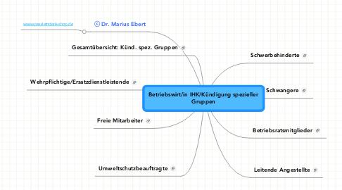 Mind Map: Betriebswirt/in IHK/Kündigung spezieller Gruppen