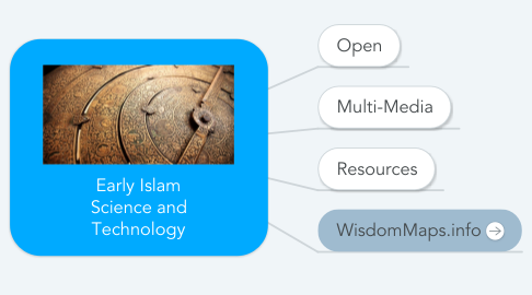 Mind Map: Early Islam Science and Technology