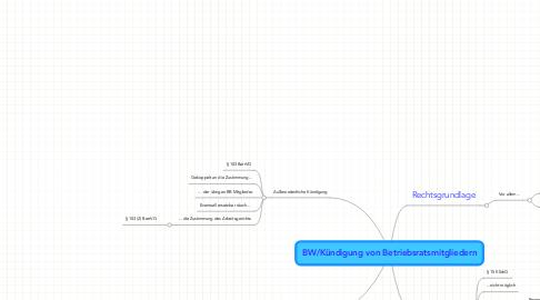 Mind Map: BW/Kündigung von Betriebsratsmitgliedern