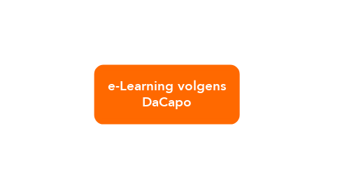 Mind Map: e-Learning volgens DaCapo
