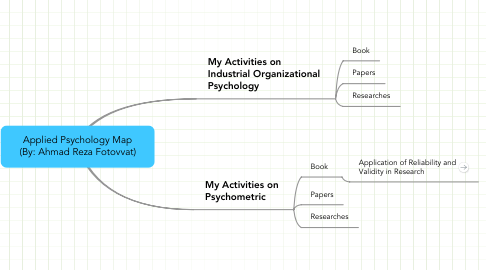 Mind Map: Applied Psychology Map (By: Ahmad Reza Fotovvat)