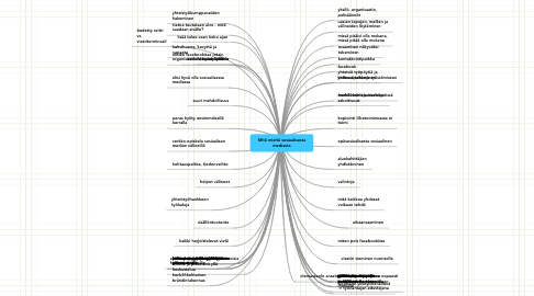 Mind Map: Mitä mieltä sosiaalisesta mediasta