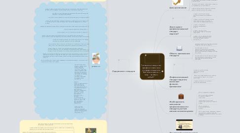 """Mind Map: Готовимся к введенияпрофессиональногостандарта педагога.""""Всё живое растет снизу - начнём ссебя!!!"""""""