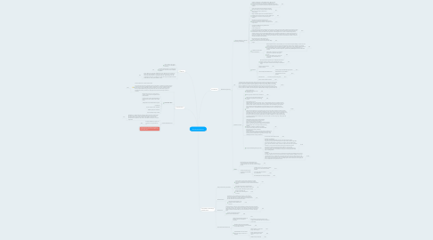 Mind Map: Recommendations