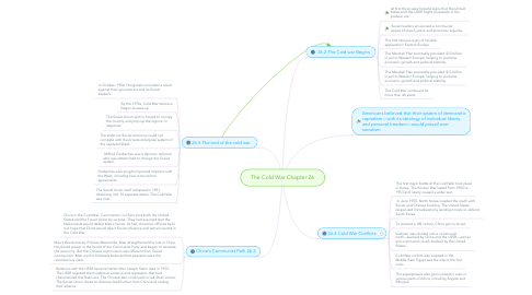 Mind Map: The Cold War Chapter 26