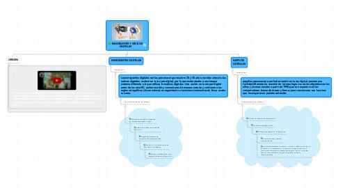 Mind Map: INMIGRANTES Y NATIVOS DIGITALES