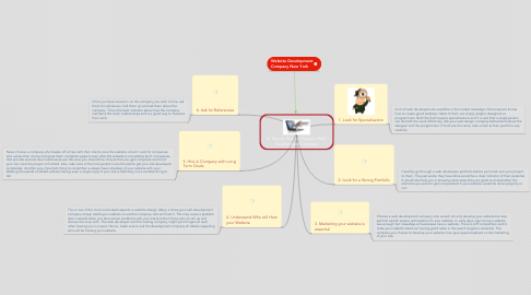 Mind Map: 6  Tips on How to Choose a Web Development Company