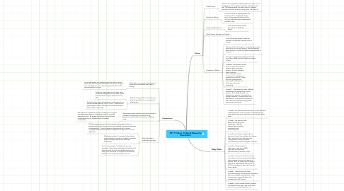 Mind Map: PHY 112 Sum '10 David Weaver by Elma Dobric