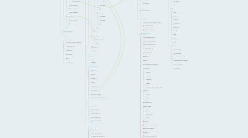 Mind Map: Структура данных new.spbstu.ru