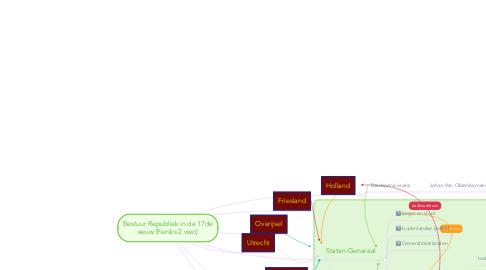 Mind Map: Bestuur Republiek in de 17deeeuw (Feniks 2 vwo)