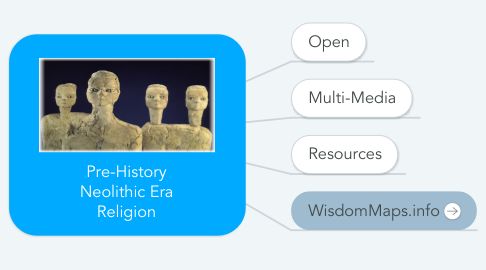 Mind Map: Pre-History Neolithic Era Religion
