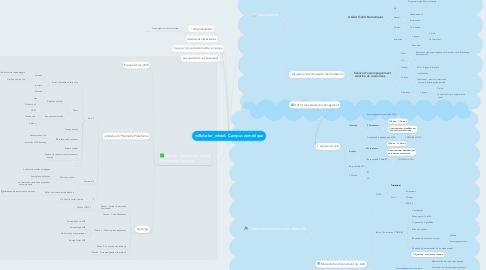 Mind Map: Campus numérique