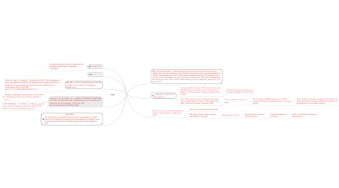 Mind Map: Digital Tools and Effective Strategies for Engaging the Adult Learner