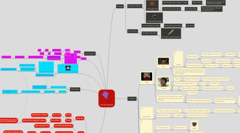 Mind Map: The Kite Runner