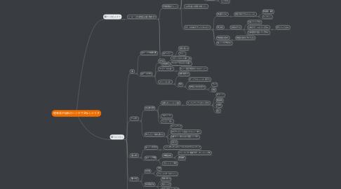 Mind Map: 理事長が自社ローンチできるシナリオ
