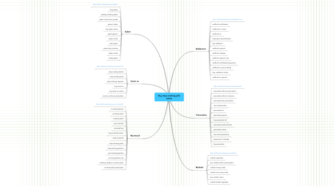 Mind Map: Buy stop smoking pills online