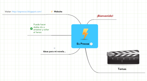Mind Map: Es Precoz